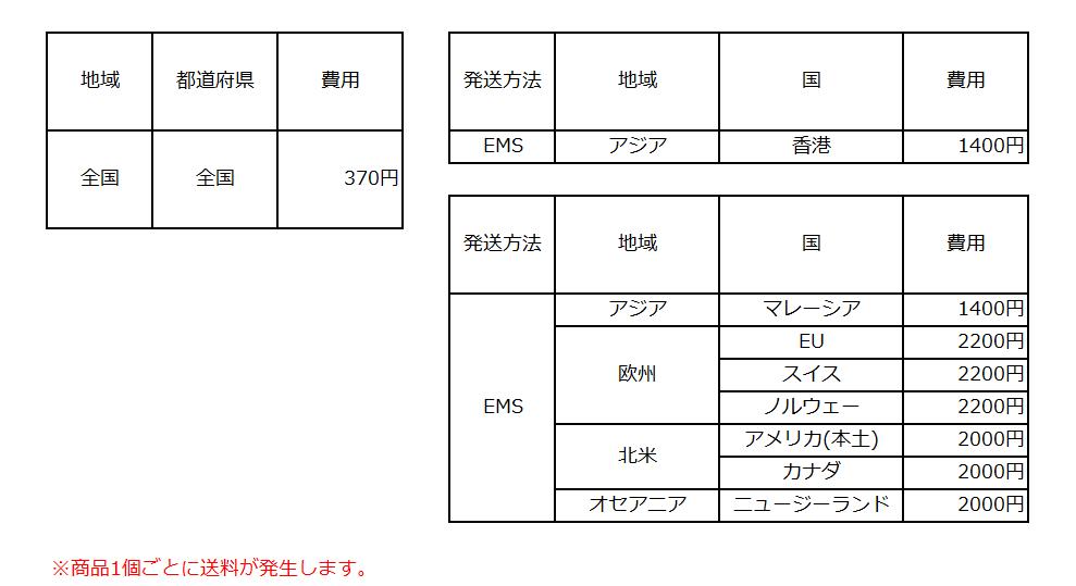 竹飯GO!詰め替え用_送料